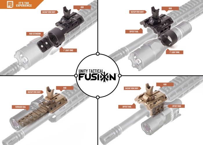 http://www.softgun.ch/shop/bilder/GEAR/PTS/ACC/PTS-FUSION-KIT_00.jpg