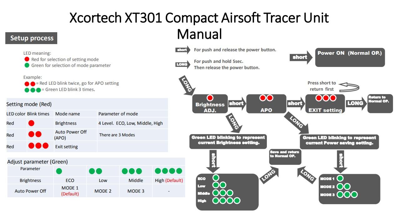 http://www.softair.ch/shop/bilder/GEAR/RATECH/ACC/XCOR-XT301-COMPACT_07.jpg